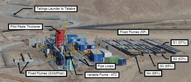 CODELCO Thickened Tailings Pilot Plant